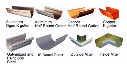 Gutter Profiles - Morristown, NJ Contractor